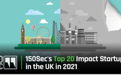 150sec's Top 20 UK Impact Startups in 2021 features I-Phyc